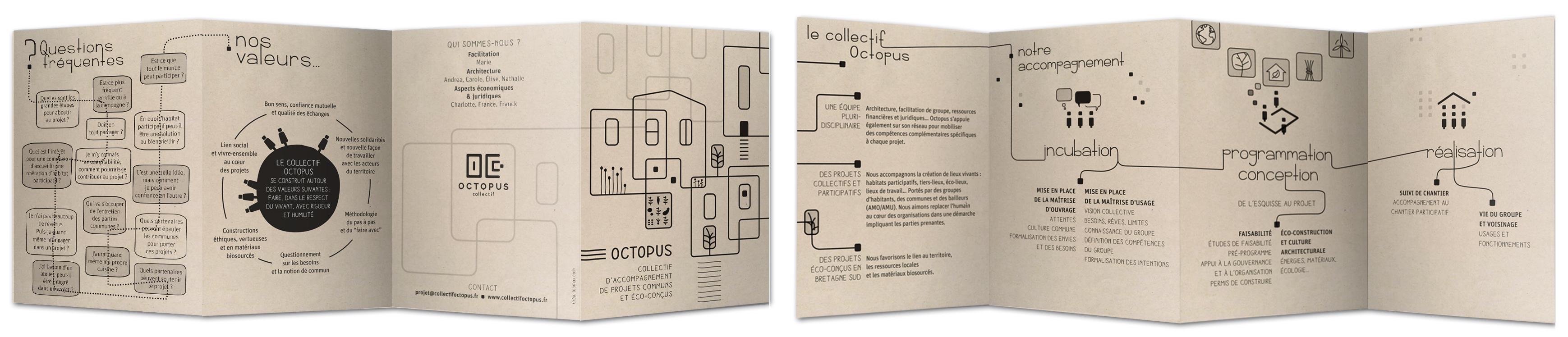Dépliant du Collectif Octopus